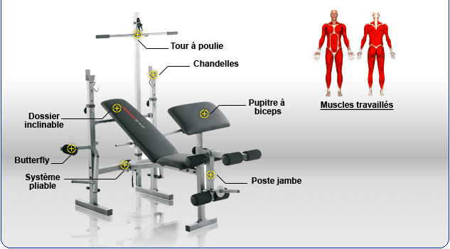banc de musculation complet exercice